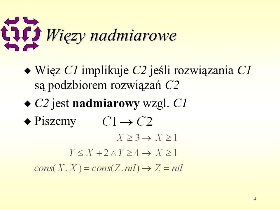 Więzy nadmiarowe Więz C1 implikuje C2 jeśli rozwiązania C1 są podzbiorem rozwiązań C2. C2 jest nadmiarowy wzgl. C1.