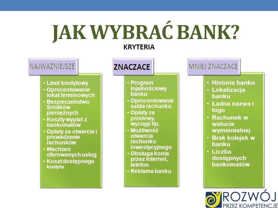 Jak wybrać bank KRYTERIA Historia banku Lokalizacja banku