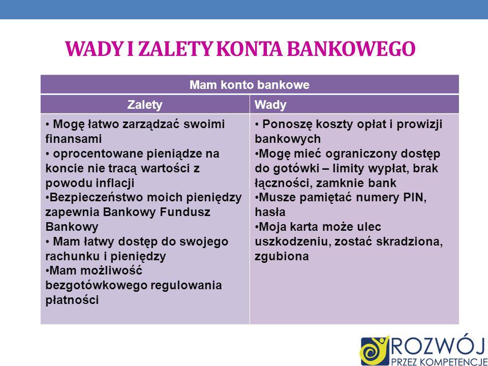 Wady i Zalety Konta Bankowego