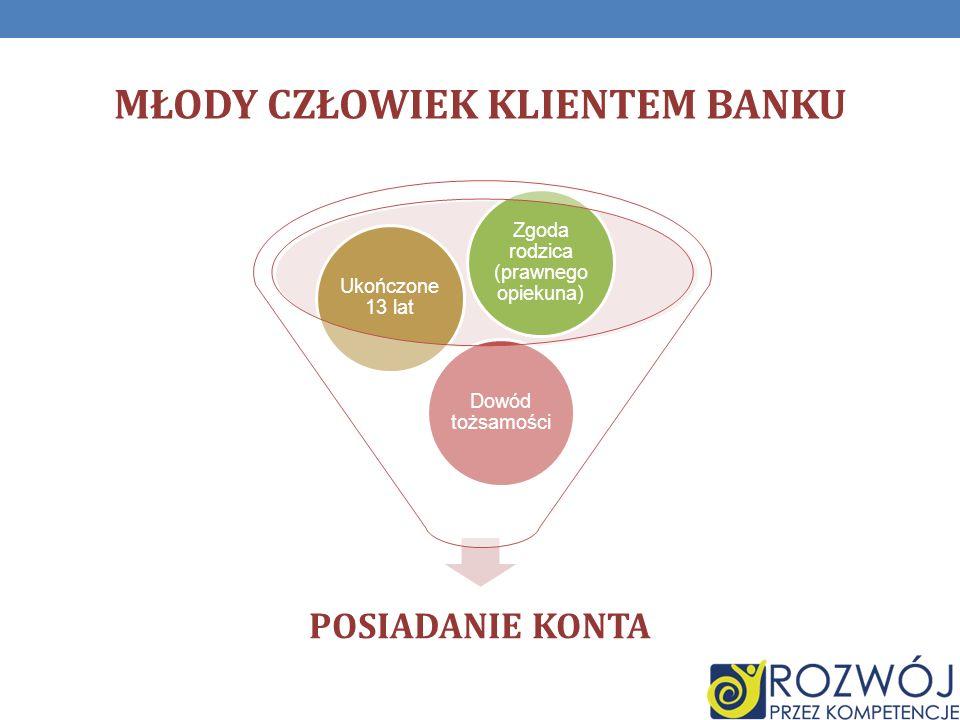 MŁODY CZŁOWIEK KLIENTEM BANKU