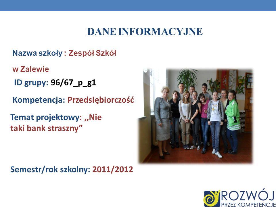 Dane INFORMACYJNE Kompetencja: Przedsiębiorczość
