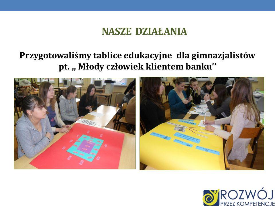 Nasze działania Przygotowaliśmy tablice edukacyjne dla gimnazjalistów pt.