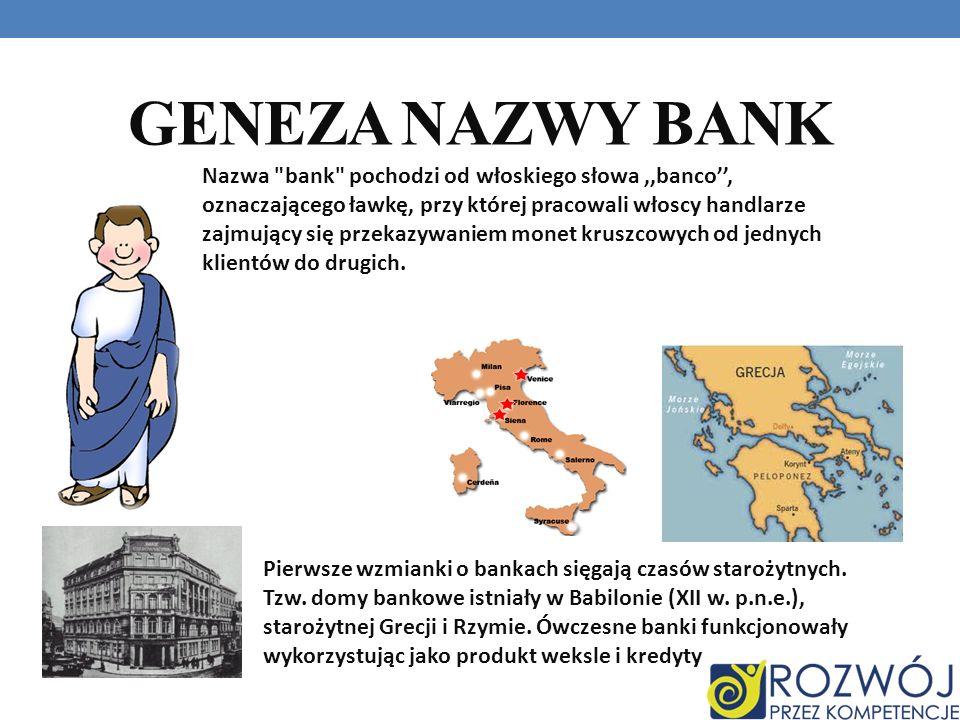 geneza Nazwy BANK