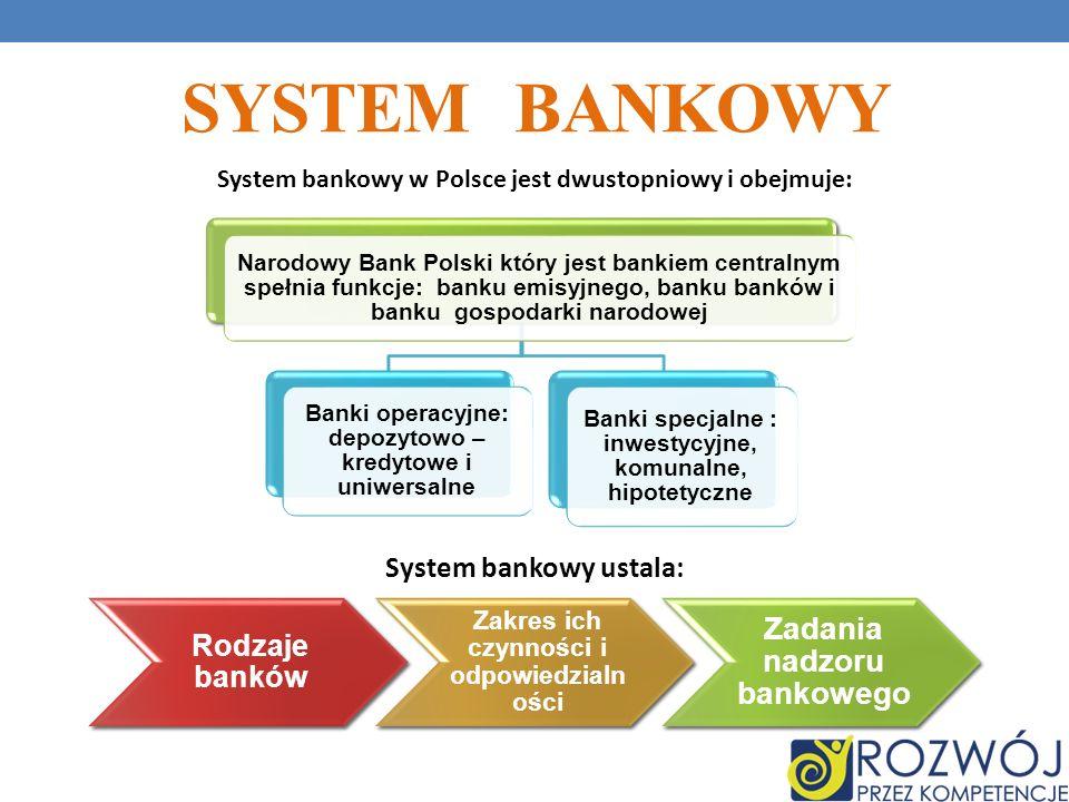 System bankowy w Polsce jest dwustopniowy i obejmuje: