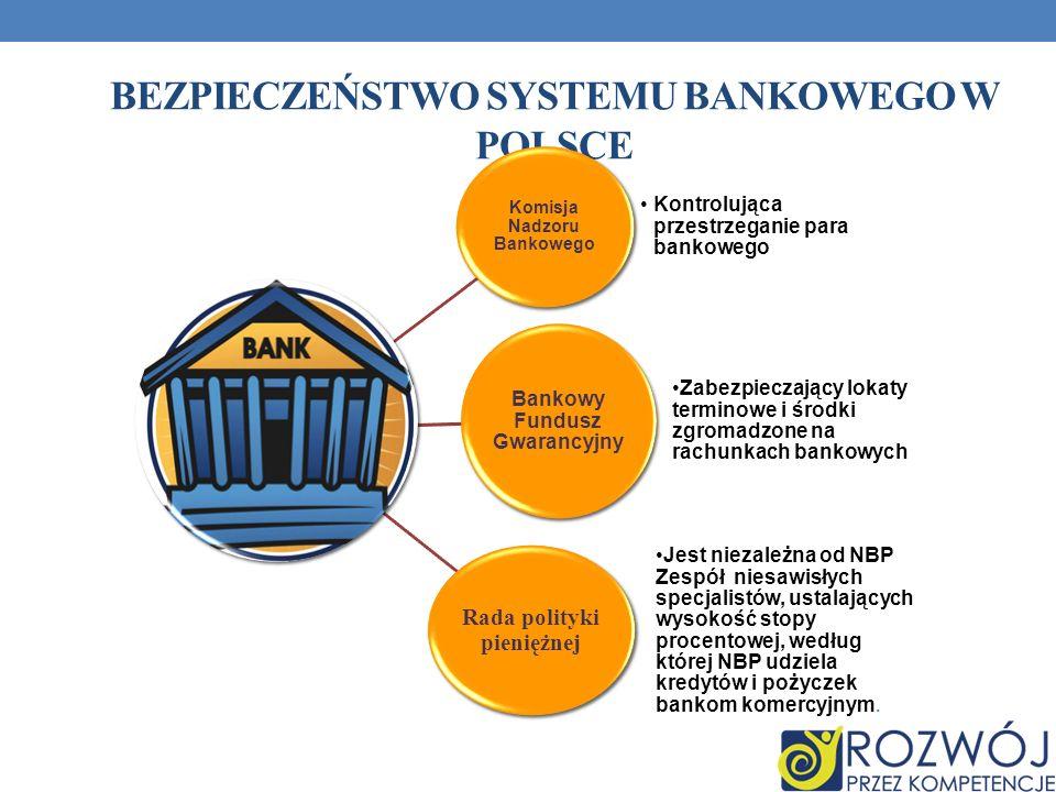 Bezpieczeństwo systemu bankowego w Polsce