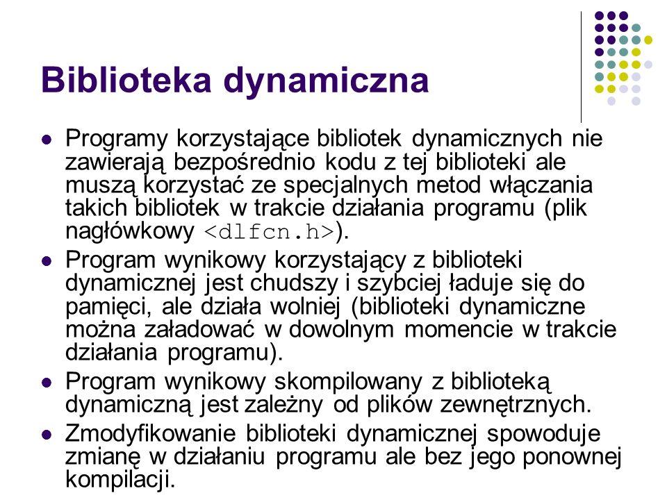 Biblioteka dynamiczna