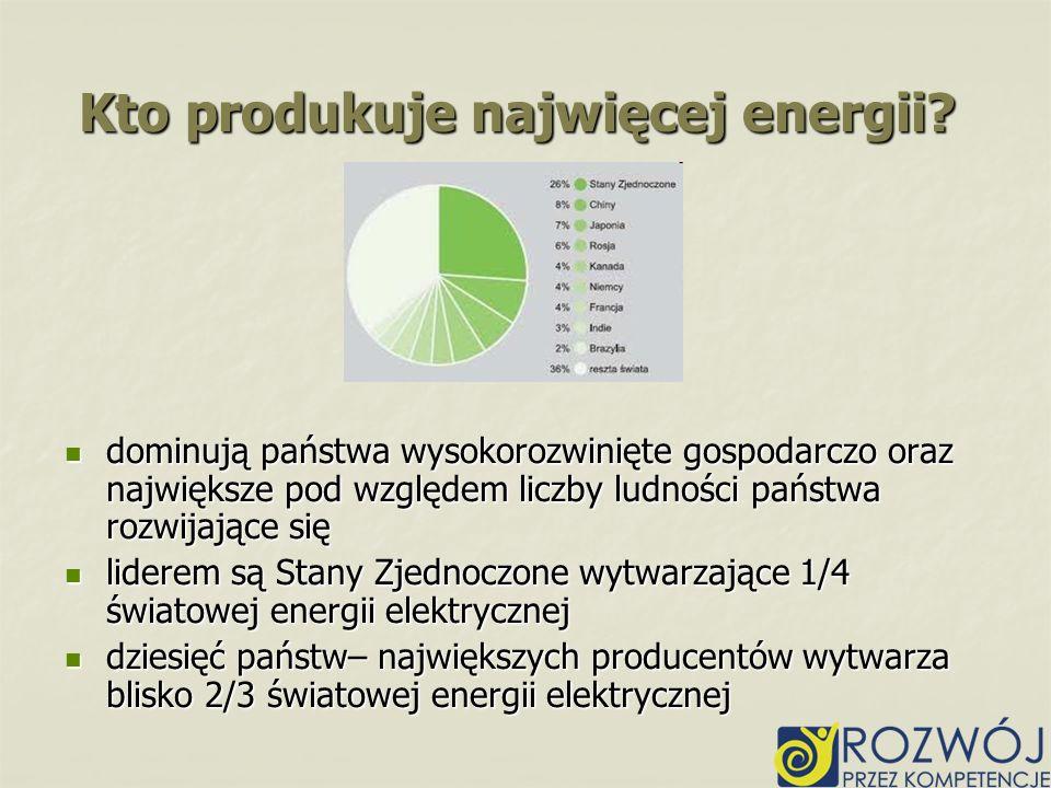 Kto produkuje najwięcej energii