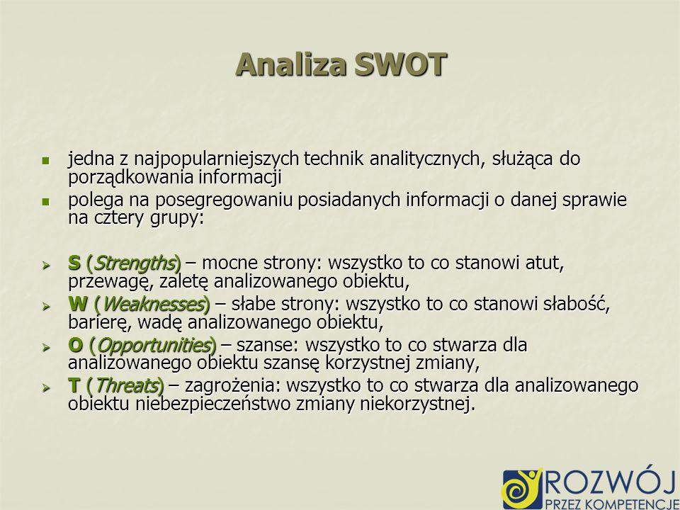 Analiza SWOT jedna z najpopularniejszych technik analitycznych, służąca do porządkowania informacji.
