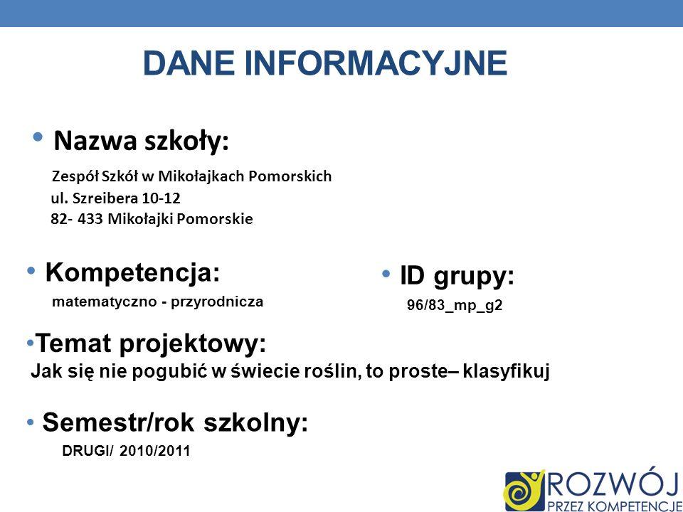 Nazwa szkoły: DANE INFORMACYJNE Kompetencja: ID grupy:
