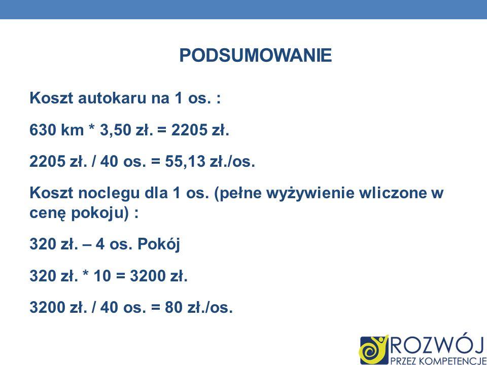 Podsumowanie Koszt autokaru na 1 os. : 630 km * 3,50 zł. = 2205 zł.