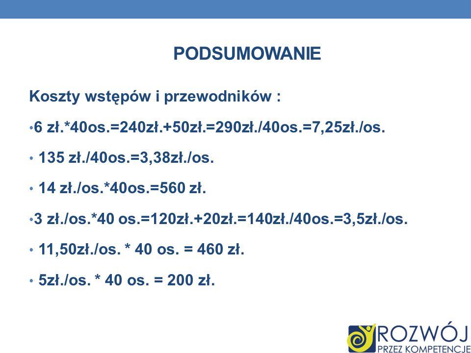 Podsumowanie Koszty wstępów i przewodników :
