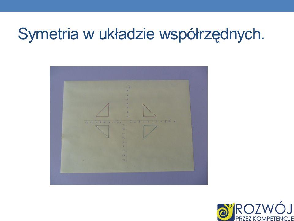 Symetria w układzie współrzędnych.