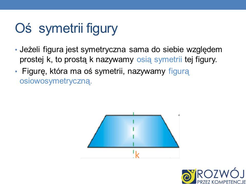 Oś symetrii figury Jeżeli figura jest symetryczna sama do siebie względem prostej k, to prostą k nazywamy osią symetrii tej figury.
