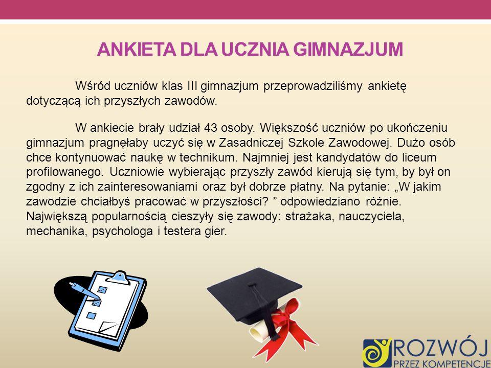 Ankieta dla ucznia gimnazjum