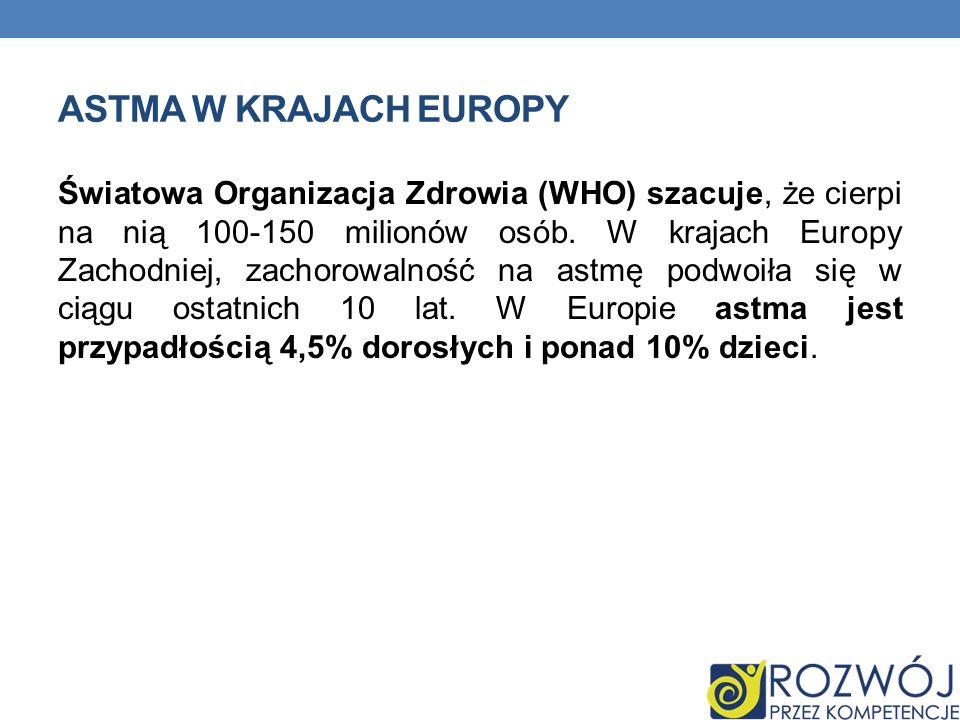 Astma w krajach Europy