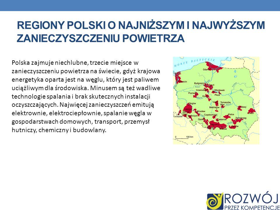 Regiony Polski o najniższym i najwyższym zanieczyszczeniu powietrza