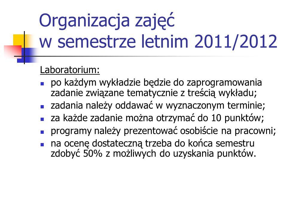 Organizacja zajęć w semestrze letnim 2011/2012