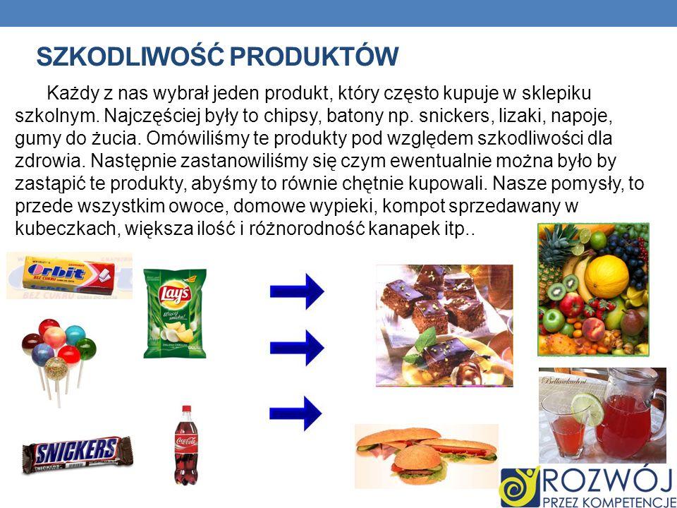Szkodliwość produktów