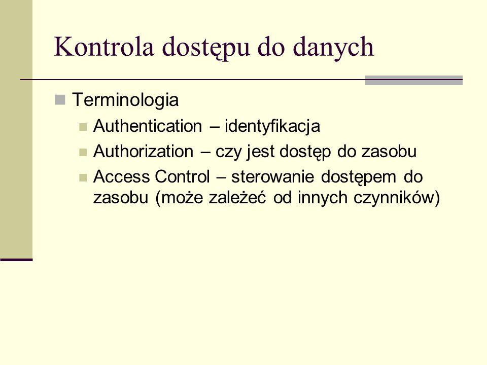 Kontrola dostępu do danych
