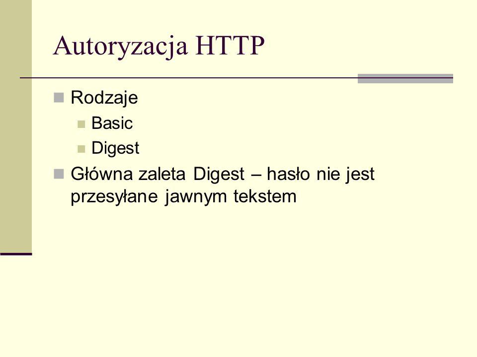 Autoryzacja HTTP Rodzaje