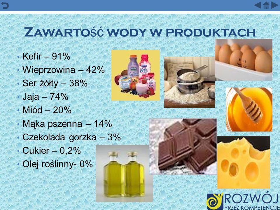 Zawartość wody w produktach