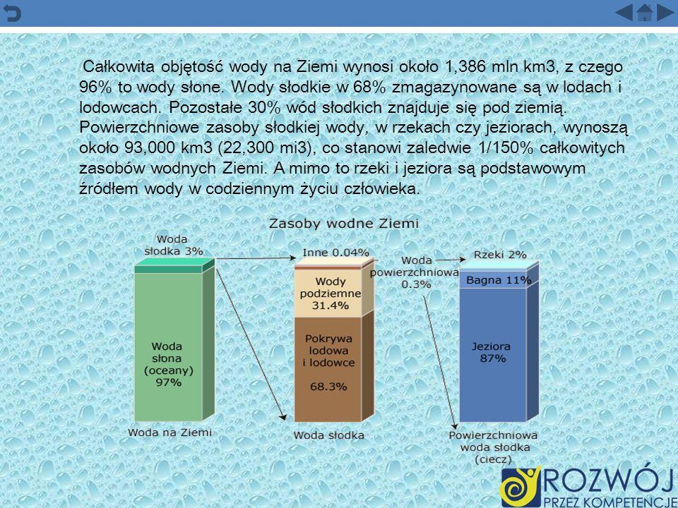 Całkowita objętość wody na Ziemi wynosi około 1,386 mln km3, z czego 96% to wody słone.