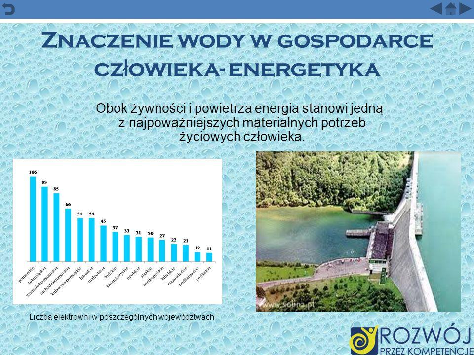 Znaczenie wody w gospodarce człowieka- energetyka