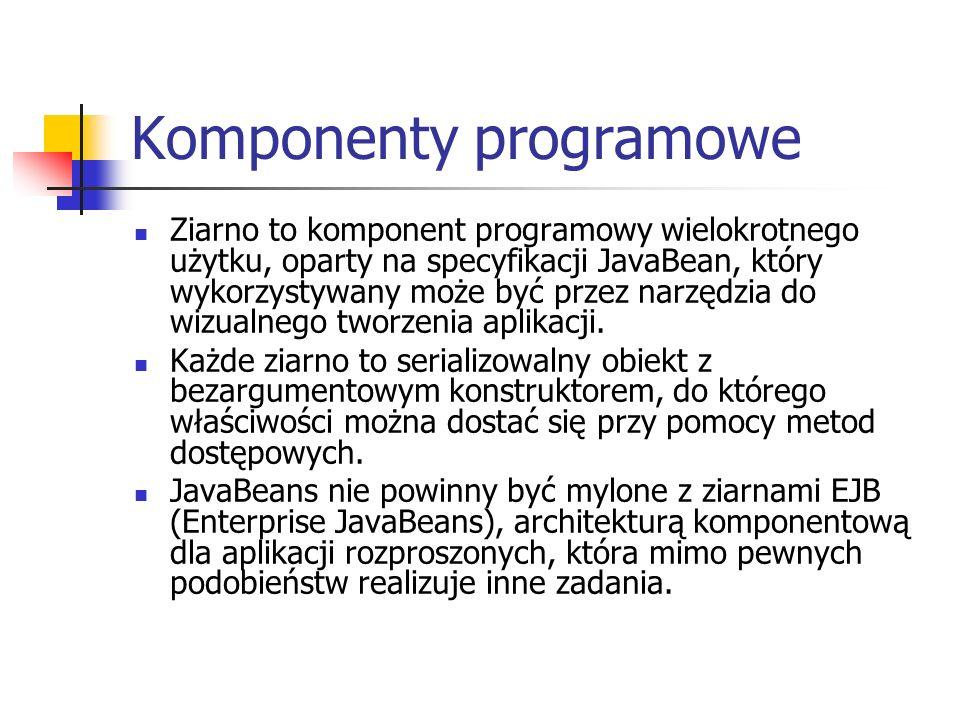 Komponenty programowe