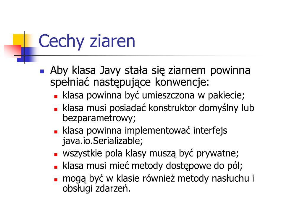 Cechy ziaren Aby klasa Javy stała się ziarnem powinna spełniać następujące konwencje: klasa powinna być umieszczona w pakiecie;