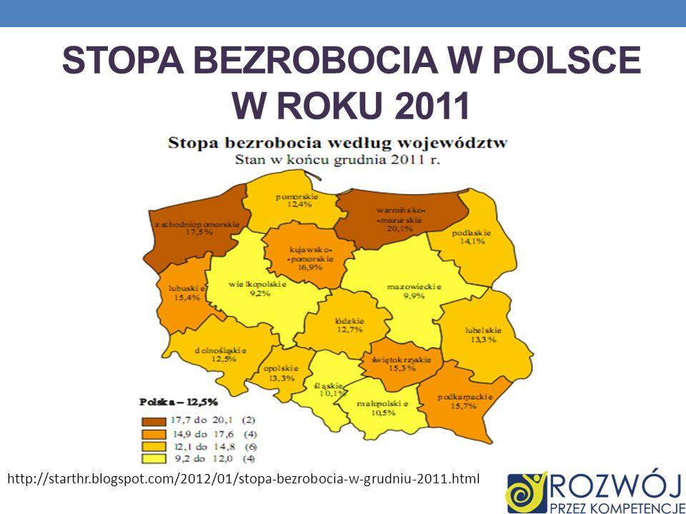 Stopa bezrobocia w Polsce w roku 2011