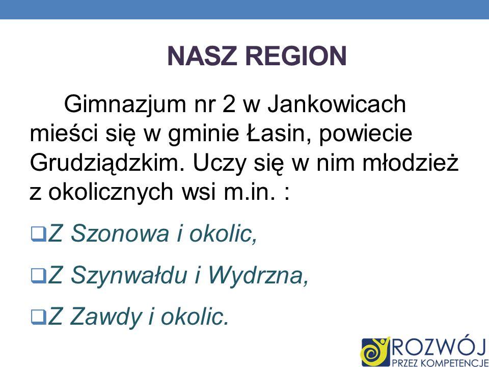 Nasz region Gimnazjum nr 2 w Jankowicach mieści się w gminie Łasin, powiecie Grudziądzkim. Uczy się w nim młodzież z okolicznych wsi m.in. :
