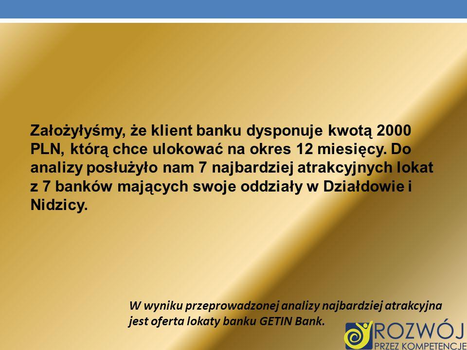Założyłyśmy, że klient banku dysponuje kwotą 2000 PLN, którą chce ulokować na okres 12 miesięcy. Do analizy posłużyło nam 7 najbardziej atrakcyjnych lokat z 7 banków mających swoje oddziały w Działdowie i Nidzicy.