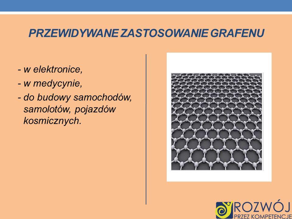 Przewidywane Zastosowanie grafenu