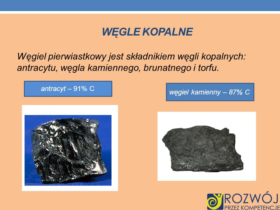 Węgle kopalne Węgiel pierwiastkowy jest składnikiem węgli kopalnych: antracytu, węgla kamiennego, brunatnego i torfu.