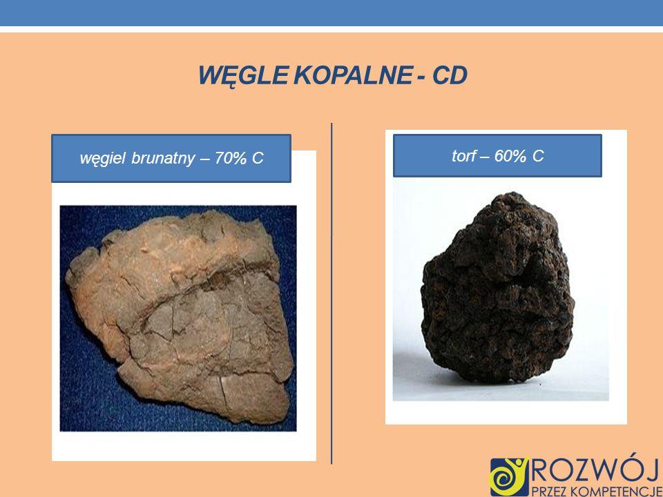 Węgle kopalne - cd węgiel brunatny – 70% C torf – 60% C