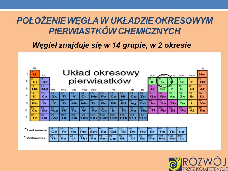 Położenie węgla w układzie okresowym pierwiastków chemicznych