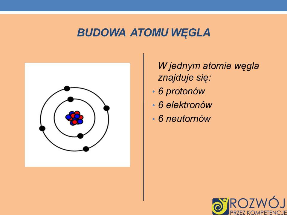 Budowa atomu węgla W jednym atomie węgla znajduje się: 6 protonów