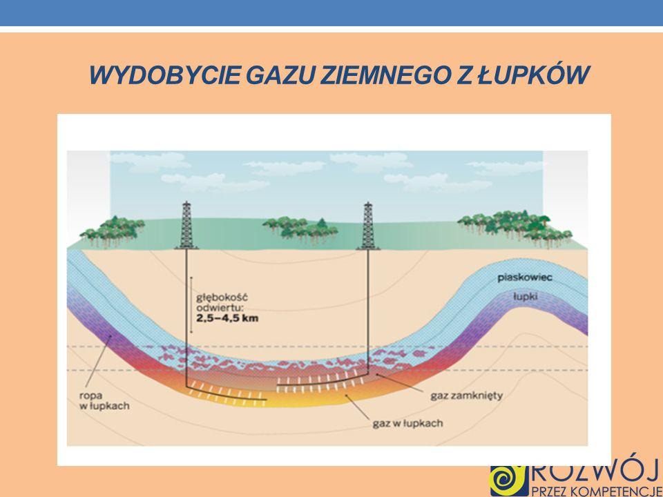 Wydobycie gazu ziemnego z łupków