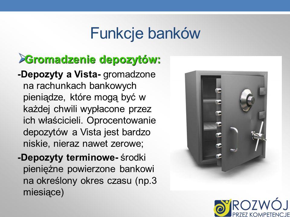 Funkcje banków Gromadzenie depozytów: