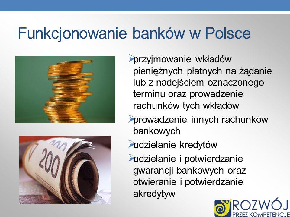 Funkcjonowanie banków w Polsce