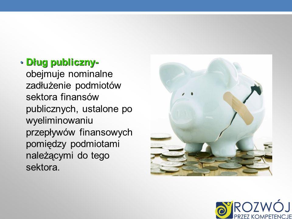 Dług publiczny- obejmuje nominalne zadłużenie podmiotów sektora finansów publicznych, ustalone po wyeliminowaniu przepływów finansowych pomiędzy podmiotami należącymi do tego sektora.