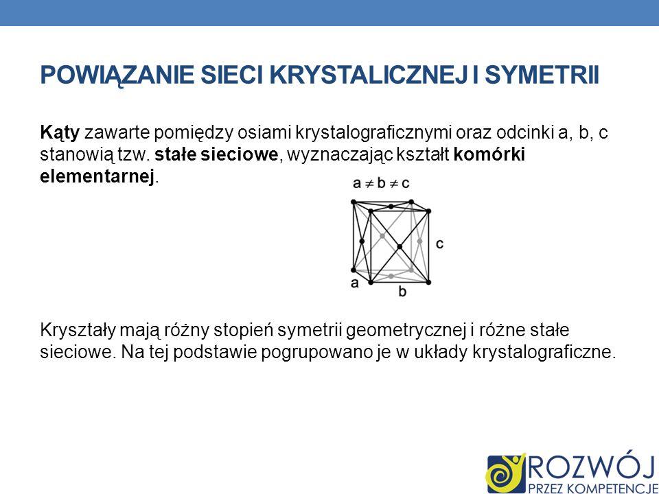 Powiązanie sieci krystalicznej i symetrii