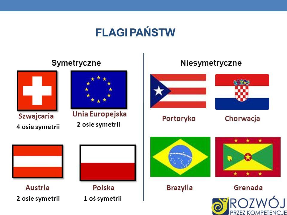 FLAGI PAŃSTW Symetryczne Niesymetryczne Unia Europejska Szwajcaria