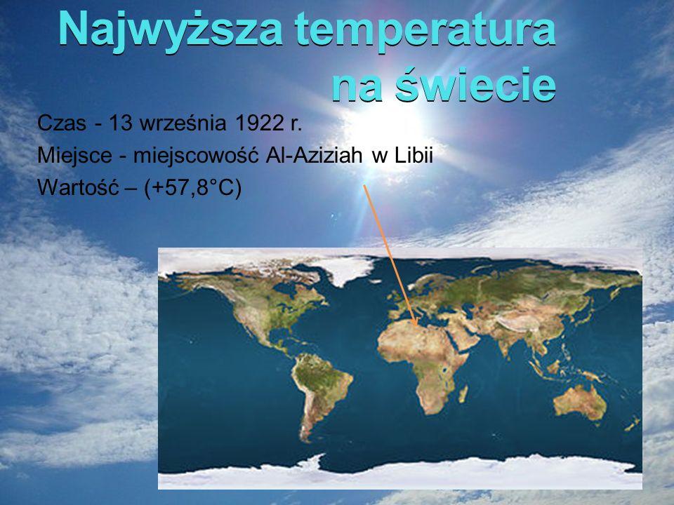 Najwyższa temperatura na świecie