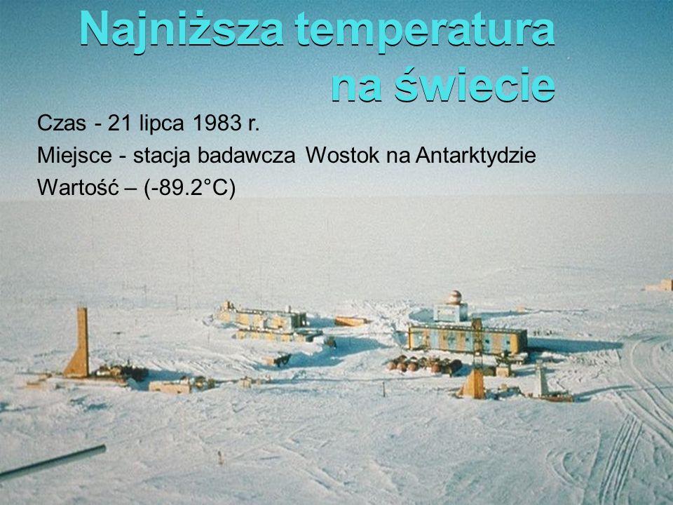 Najniższa temperatura na świecie