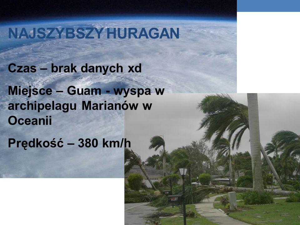 Najszybszy huragan Czas – brak danych xd Miejsce – Guam - wyspa w archipelagu Marianów w Oceanii Prędkość – 380 km/h