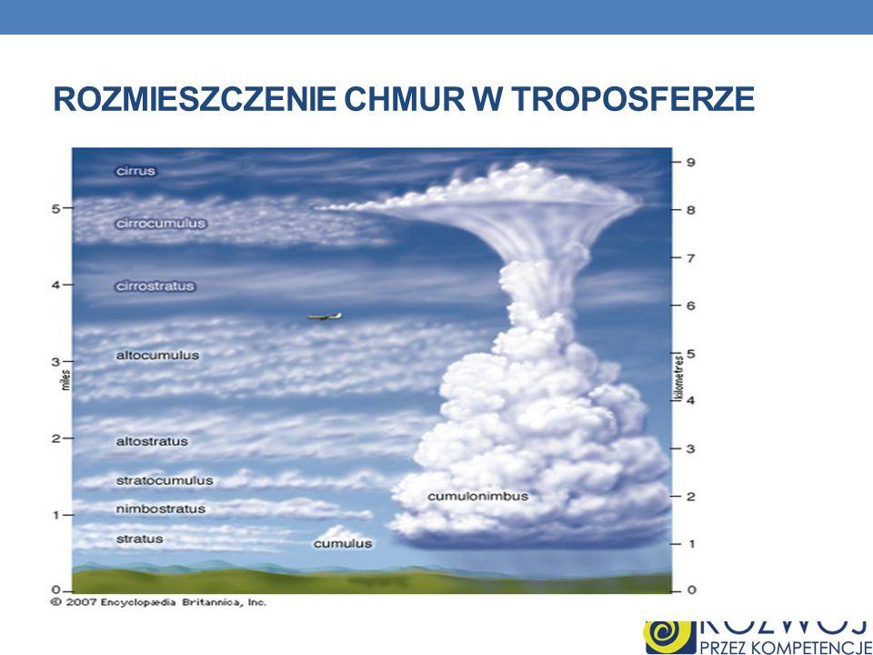 Rozmieszczenie chmur w troposferze