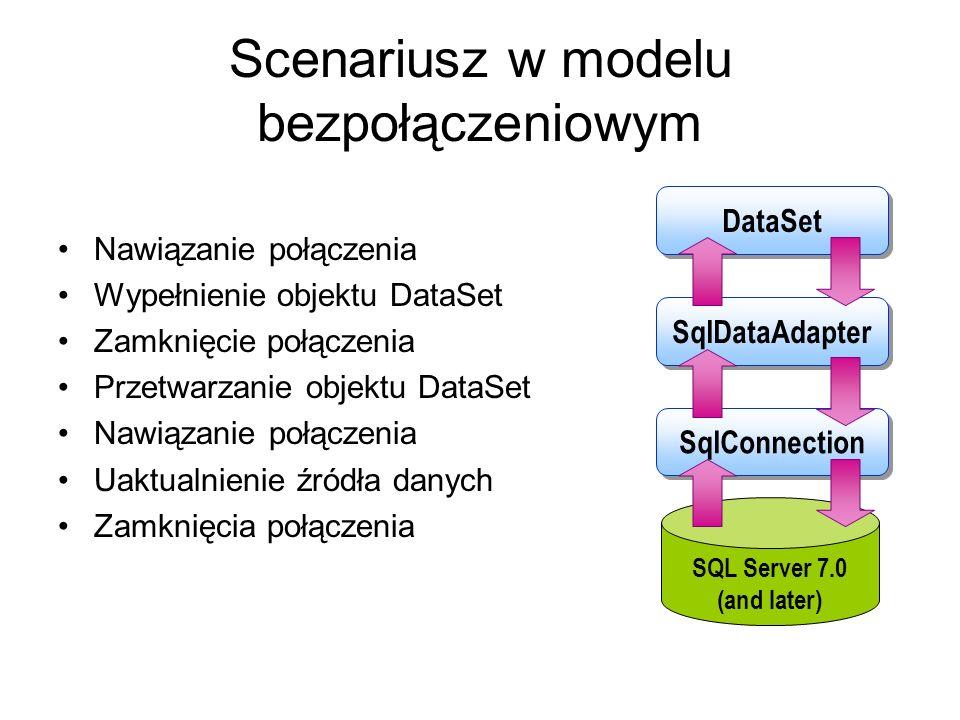 Scenariusz w modelu bezpołączeniowym