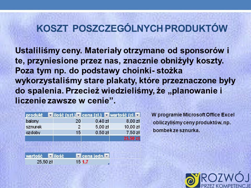Koszt poszczególnych produktów