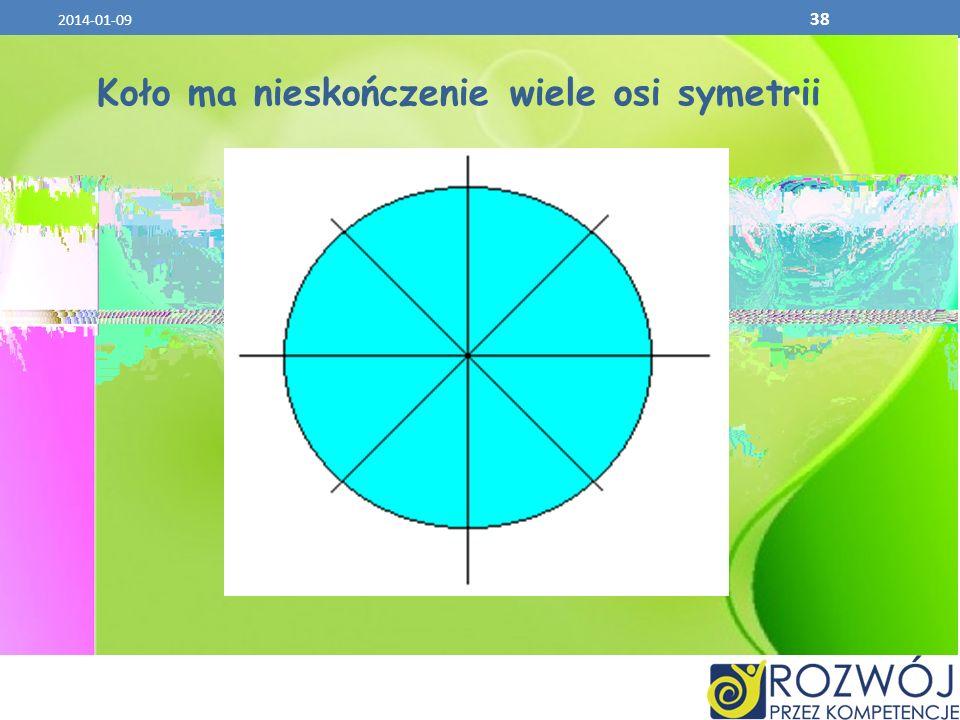 Koło ma nieskończenie wiele osi symetrii